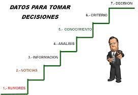 decisiones 3