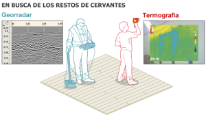 Cervantes 6