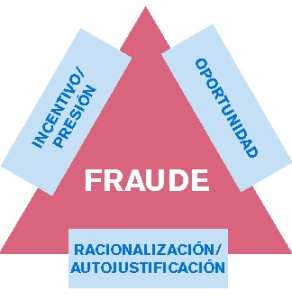 fraude 11